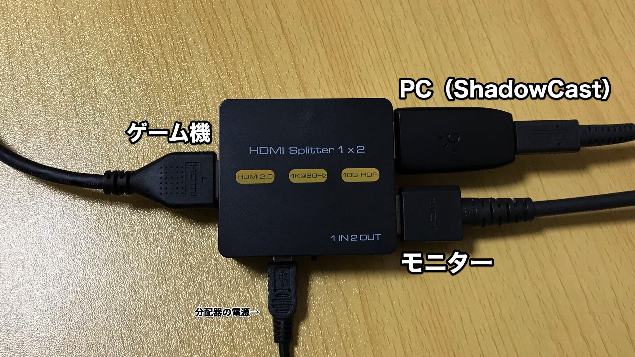 HDMI スプリッター